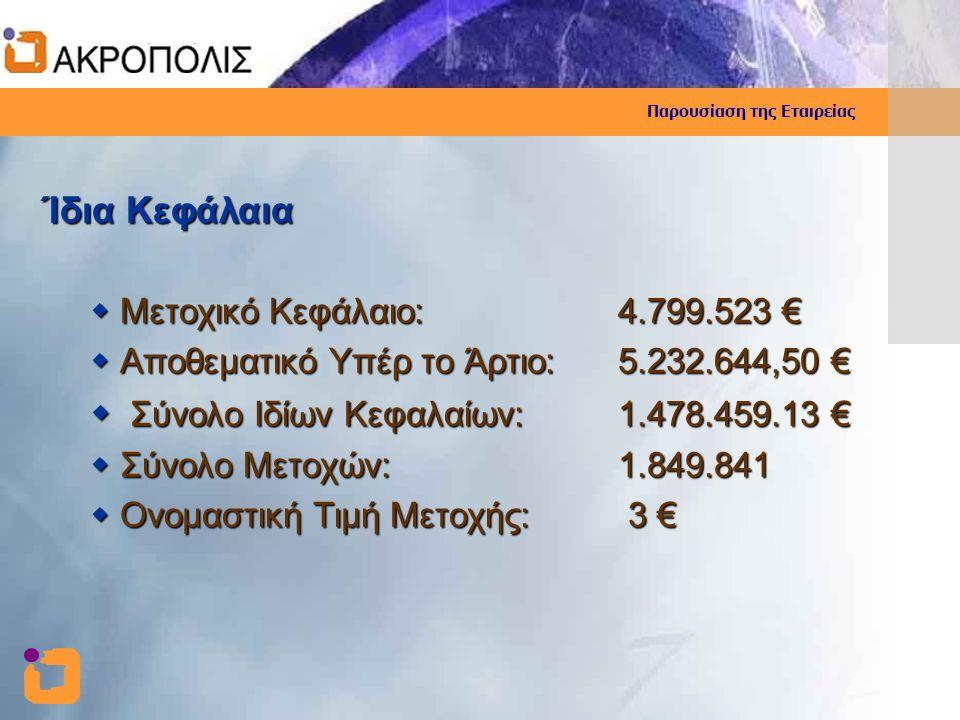 Παρουσίαση της Εταιρείας Ίδια Κεφάλαια  Μετοχικό Κεφάλαιο:4.799.523 €  Αποθεματικό Υπέρ το Άρτιο:5.232.644,50 €  Σύνολο Ιδίων Κεφαλαίων: 1.478.459.