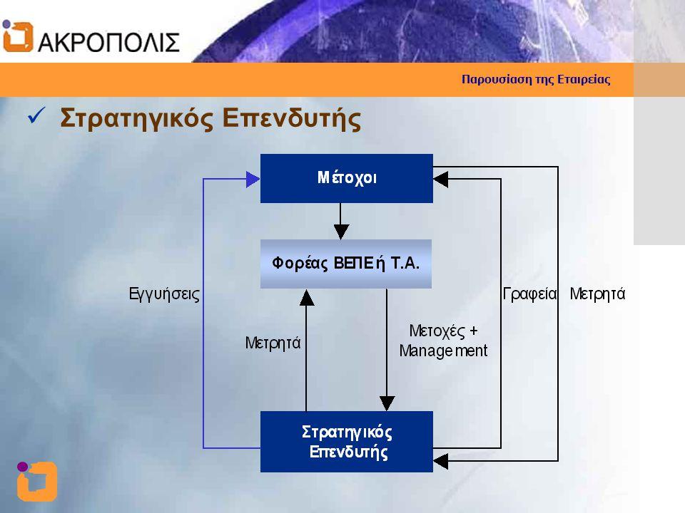 Παρουσίαση της Εταιρείας  Στρατηγικός Επενδυτής
