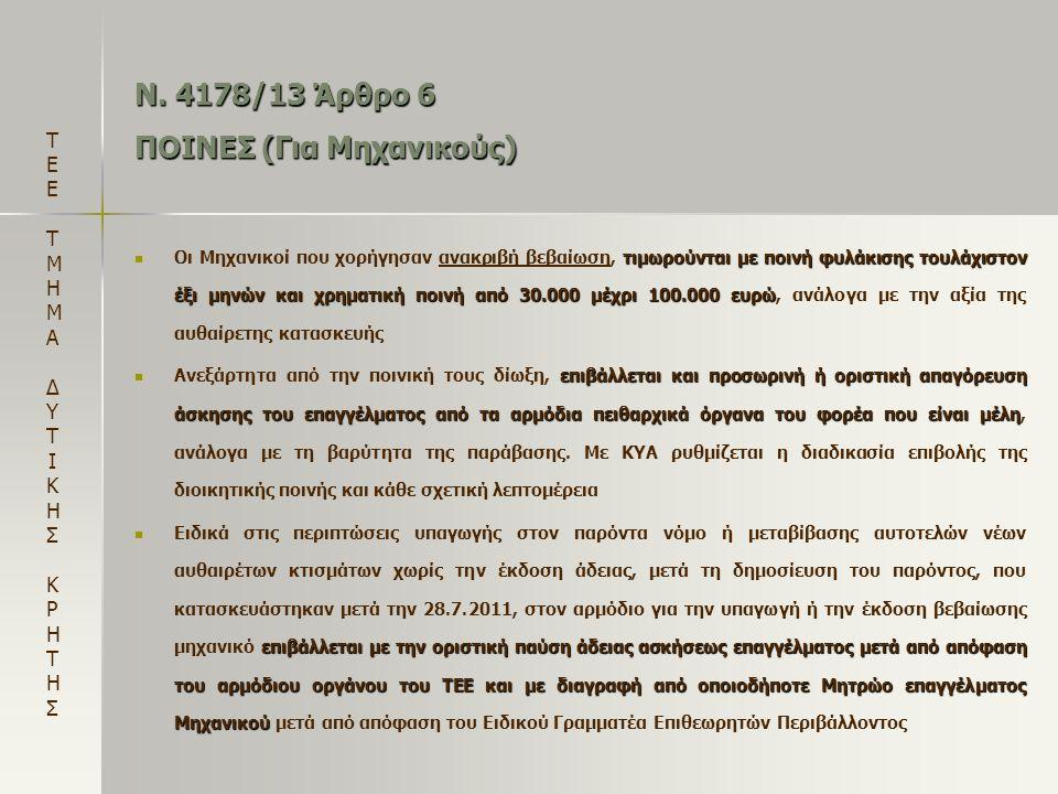 Ν. 4178/13 Άρθρο 6 ΠΟΙΝΕΣ (Για Μηχανικούς)  τιμωρούνται με ποινή φυλάκισης τουλάχιστον έξι μηνών και χρηματική ποινή από 30.000 μέχρι 100.000 ευρώ 