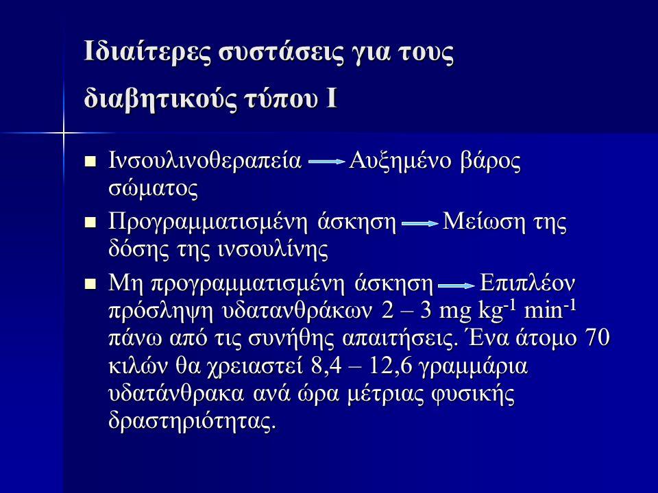 Ιδιαίτερες συστάσεις για τους διαβητικούς τύπου Ι  Ινσουλινοθεραπεία Αυξημένο βάρος σώματος  Προγραμματισμένη άσκηση Μείωση της δόσης της ινσουλίνης