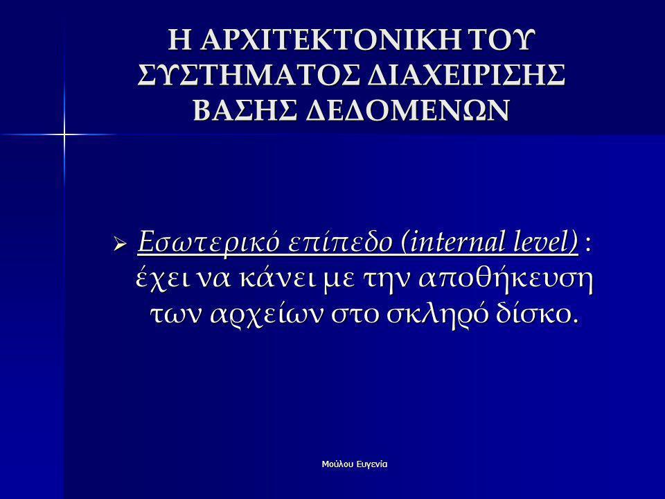 Μούλου Ευγενία Η ΑΡΧΙΤΕΚΤΟΝΙΚΗ ΤΟΥ ΣΥΣΤΗΜΑΤΟΣ ΔΙΑΧΕΙΡΙΣΗΣ ΒΑΣΗΣ ΔΕΔΟΜΕΝΩΝ  Εσωτερικό επίπεδο (internal level) : έχει να κάνει με την αποθήκευση των α