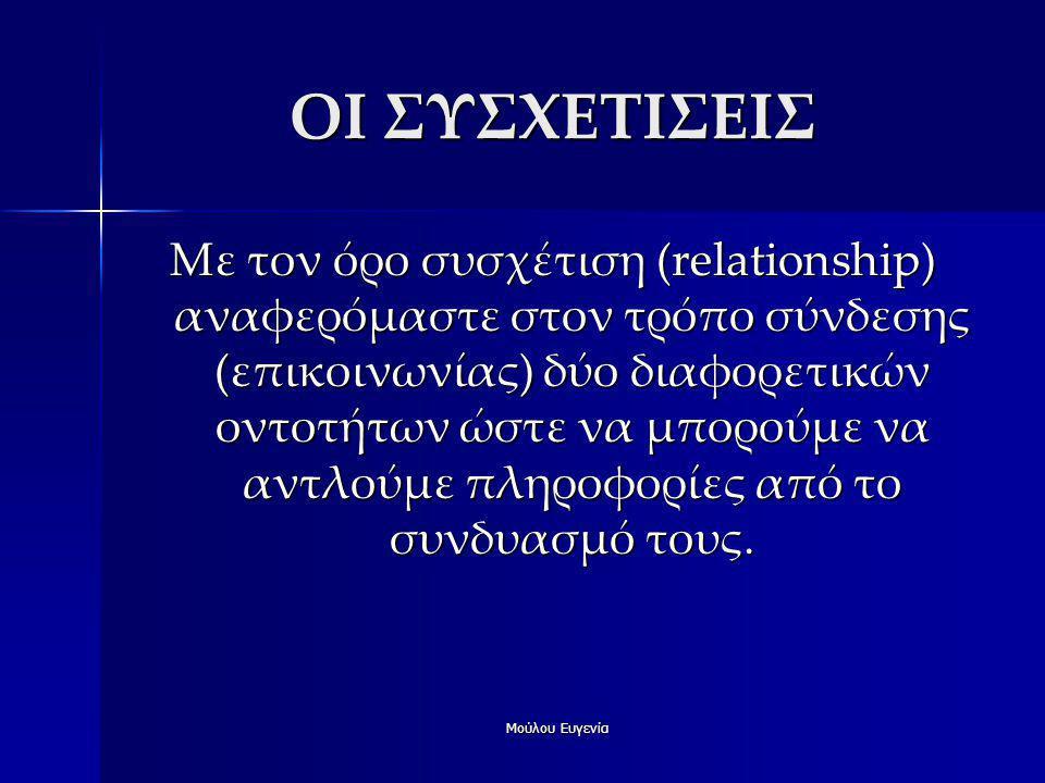 Μούλου Ευγενία ΟΙ ΣΥΣΧΕΤΙΣΕΙΣ Με τον όρο συσχέτιση (relationship) αναφερόμαστε στον τρόπο σύνδεσης (επικοινωνίας) δύο διαφορετικών οντοτήτων ώστε να μ