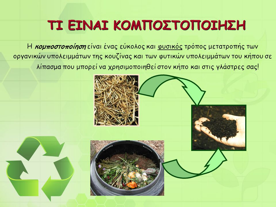 ΤΙ ΕΙΝΑΙ ΚΟΜΠΟΣΤΟΠΟΙΗΣΗ Η κομποστοποίηση είναι ένας εύκολος και φυσικός τρόπος μετατροπής των οργανικών υπολειμμάτων της κουζίνας και των φυτικών υπολ
