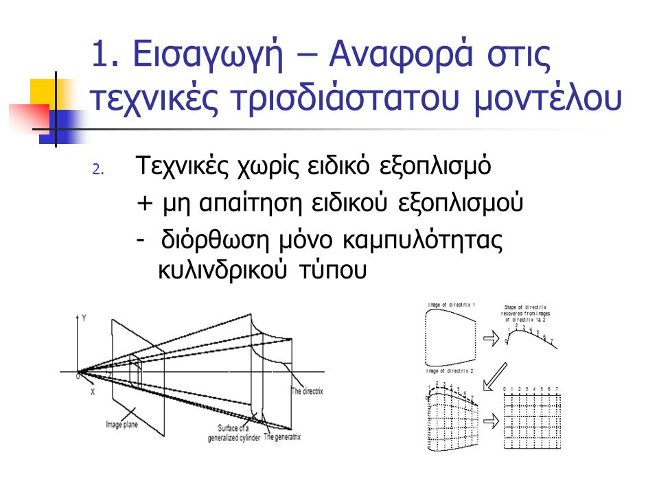 1. Εισαγωγή – Αναφορά στις τεχνικές τρισδιάστατου μοντέλου 2. Τεχνικές χωρίς ειδικό εξοπλισμό + μη απαίτηση ειδικού εξοπλισμού - διόρθωση μόνο καμπυλό