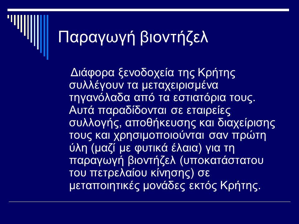 Παραγωγή βιοντήζελ Διάφορα ξενοδοχεία της Κρήτης συλλέγουν τα μεταχειρισμένα τηγανόλαδα από τα εστιατόρια τους. Αυτά παραδίδονται σε εταιρείες συλλογή