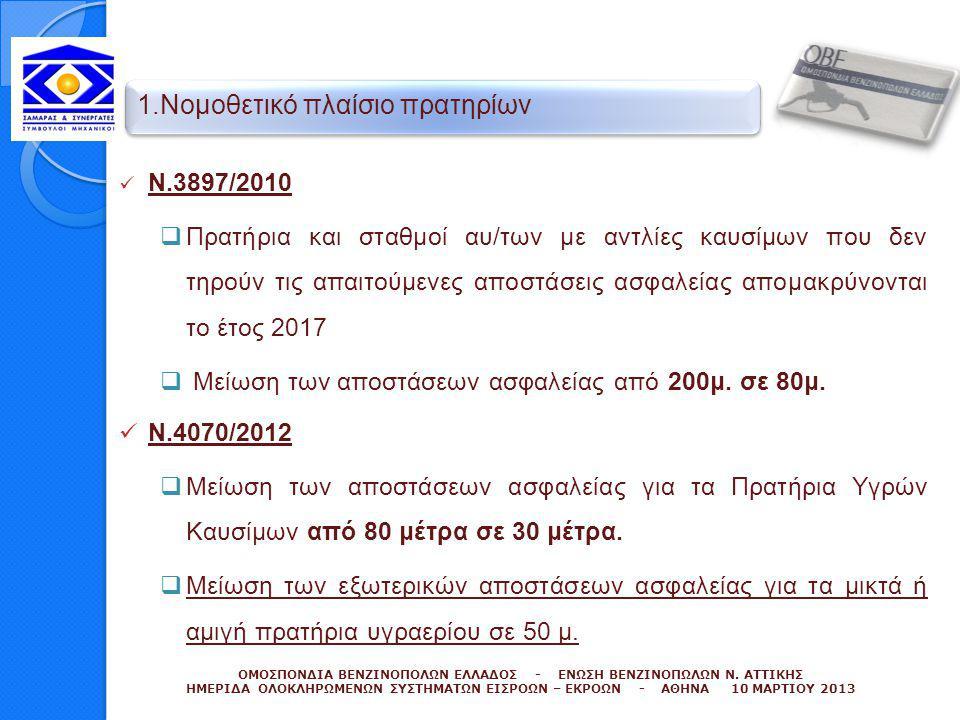  Ν.3897/2010  Πρατήρια και σταθμοί αυ/των με αντλίες καυσίμων που δεν τηρούν τις απαιτούμενες αποστάσεις ασφαλείας απομακρύνονται το έτος 2017  Μεί