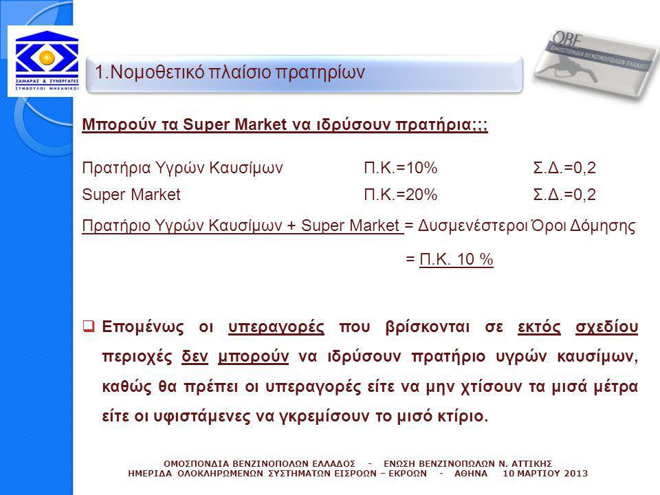 Μπορούν τα Super Market να ιδρύσουν πρατήρια;;; Πρατήριο Υγρών Καυσίμων + Super Market = Δυσμενέστεροι Όροι Δόμησης = Π.Κ. 10 %  Επομένως οι υπεραγορ