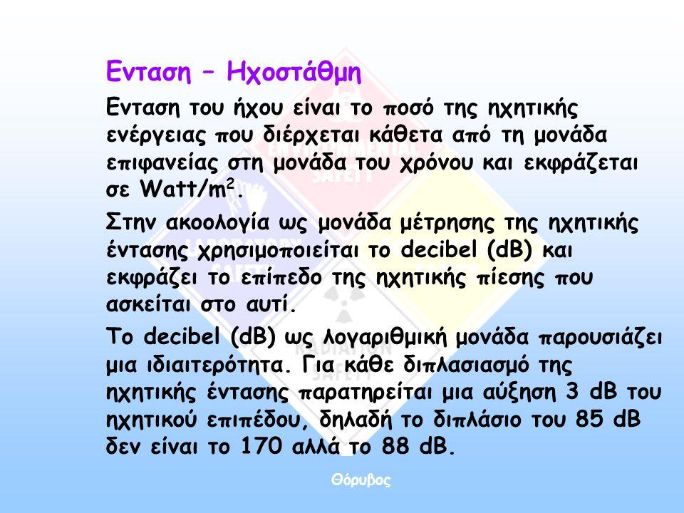 Νομοθεσία Σε Ευρωπαϊκό Επίπεδο υπάρχει η οδηγία 10/2003 στην οποία έχει προσαρμοστεί και η Ελληνική Νομοθεσία.