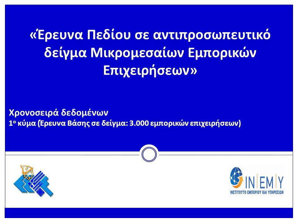 «Έρευνα Πεδίου σε αντιπροσωπευτικό δείγμα Μικρομεσαίων Εμπορικών Επιχειρήσεων» Δ.42 Μέσος όρος απασχολούμενων στο εμπόριο ανά επιχείρηση (συμπεριλαμβανομένης της αυτοαπασχόλησης) 2011 3,01 απασχολούμενοι ΜΕΣΟΣ ΟΡΟΣ ΑΠΑΣΧΟΛΟΥΜΕΝΩΝ ΣΤΟ ΕΜΠΟΡΙΟ ΑΝΑ ΕΠΙΧΕΙΡΗΣΗ 2011 (Σύνολο δείγματος)
