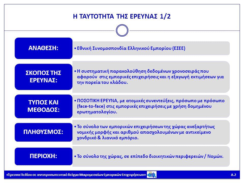 «Έρευνα Πεδίου σε αντιπροσωπευτικό δείγμα Μικρομεσαίων Εμπορικών Επιχειρήσεων» Δ.13 ΜΕΣΟΣ ΟΡΟΣ ΚΥΚΛΟΥ ΕΡΓΑΣΙΩΝ 2009-2012 (Σύνολο δείγματος) ΕΤΟΣΚΥΚΛΟΣ ΕΡΓΑΣΙΩΝ 2009 425.294,38 € 2010 392.914,05 € 2011 309.887,45 € 2012 (εκτίμηση) 144.507,86 €