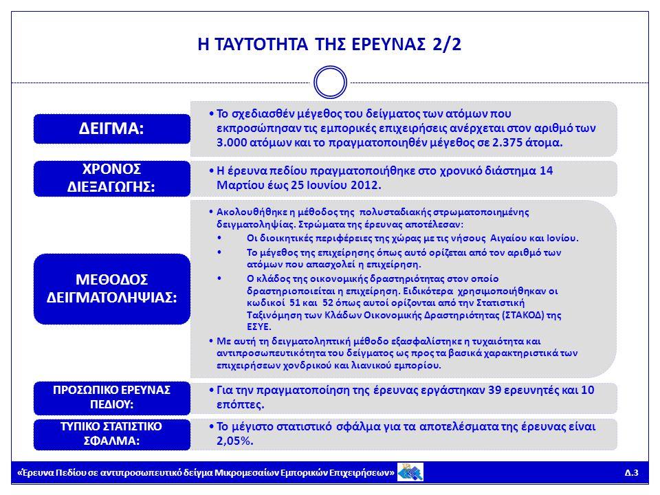 «Έρευνα Πεδίου σε αντιπροσωπευτικό δείγμα Μικρομεσαίων Εμπορικών Επιχειρήσεων» Δ.44 Χονδρικό εμπόριοΛιανικό εμπόριο Μέσος όρος απασχολούμενων στο εμπόριο ανά επιχείρηση (συμπεριλαμβανομένης της αυτοαπασχόλησης) 2011 4,44 απασχολούμενοι 2,50 απασχολούμενοι ΜΕΣΟΣ ΟΡΟΣ ΑΠΑΣΧΟΛΟΥΜΕΝΩΝ ΣΤΟ ΕΜΠΟΡΙΟ ΑΝΑ ΕΠΙΧΕΙΡΗΣΗ 2011 (Κατά αντικείμενο επιχείρησης)
