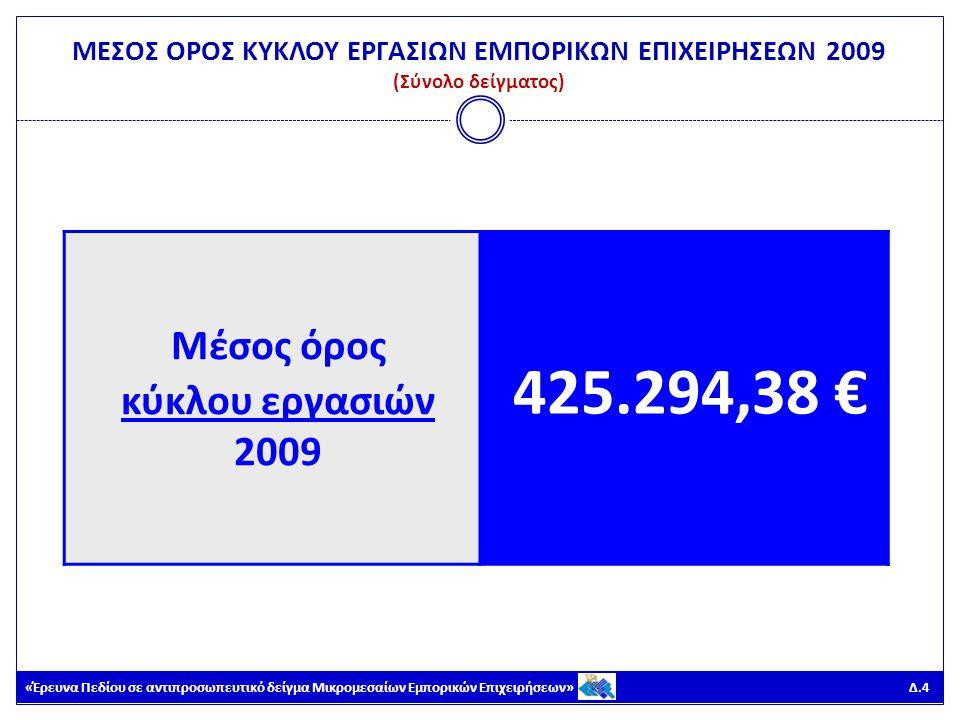 «Έρευνα Πεδίου σε αντιπροσωπευτικό δείγμα Μικρομεσαίων Εμπορικών Επιχειρήσεων» Δ.5 ΜΕΣΟΣ ΟΡΟΣ ΚΥΚΛΟΥ ΕΡΓΑΣΙΩΝ ΕΜΠΟΡΙΚΩΝ ΕΠΙΧΕΙΡΗΣΕΩΝ 2009 (Κατά μέγεθος επιχείρησης) Μικρές – Οικογενειακές επιχειρήσεις Μικρομεσαίες επιχειρήσεις (2-9 εργαζόμενοι) Μεσαίες επιχειρήσεις (10-19 εργαζόμενοι) Μεγάλες επιχειρήσεις (20 + εργαζόμενοι) Μέσος όρος κύκλου εργασιών 2009 158.559,45 €391.900,00 €1.951.818,18 €4.363.680,55 €