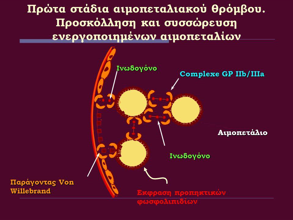 Αντιαιμοπεταλιακά Αποτρέπουν τη συσσώρευση και συγκόλληση των αιμοπεταλίων.