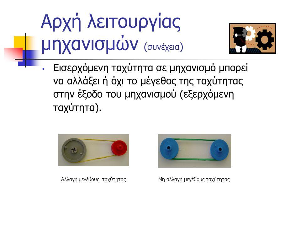 Αρχή λειτουργίας μηχανισμών ( συνέχεια )  Εισερχόμενη κίνηση σε μηχανισμό μπορεί να αλλάξει είδος (π.χ. από περιστροφική σε παλινδρομική), φορά (π.χ.