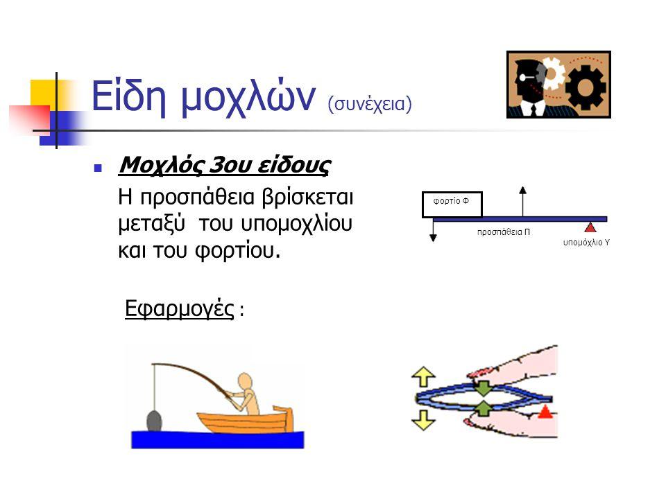 Είδη μοχλών (συνέχεια)  Μοχλός 2ου είδους Το φορτίο βρίσκεται μεταξύ του υπομοχλίου και της προσπάθειας. Εφαρμογές : υπομόχλιο Υ φορτίο Φ προσπάθεια