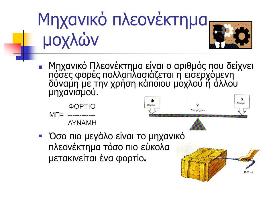 Είδη μοχλών (συνέχεια)  Μοχλός 3ου είδους Η προσπάθεια βρίσκεται μεταξύ του υπομοχλίου και του φορτίου. Εφαρμογές : φορτίο Φ προσπάθεια Π υπομόχλιο Υ