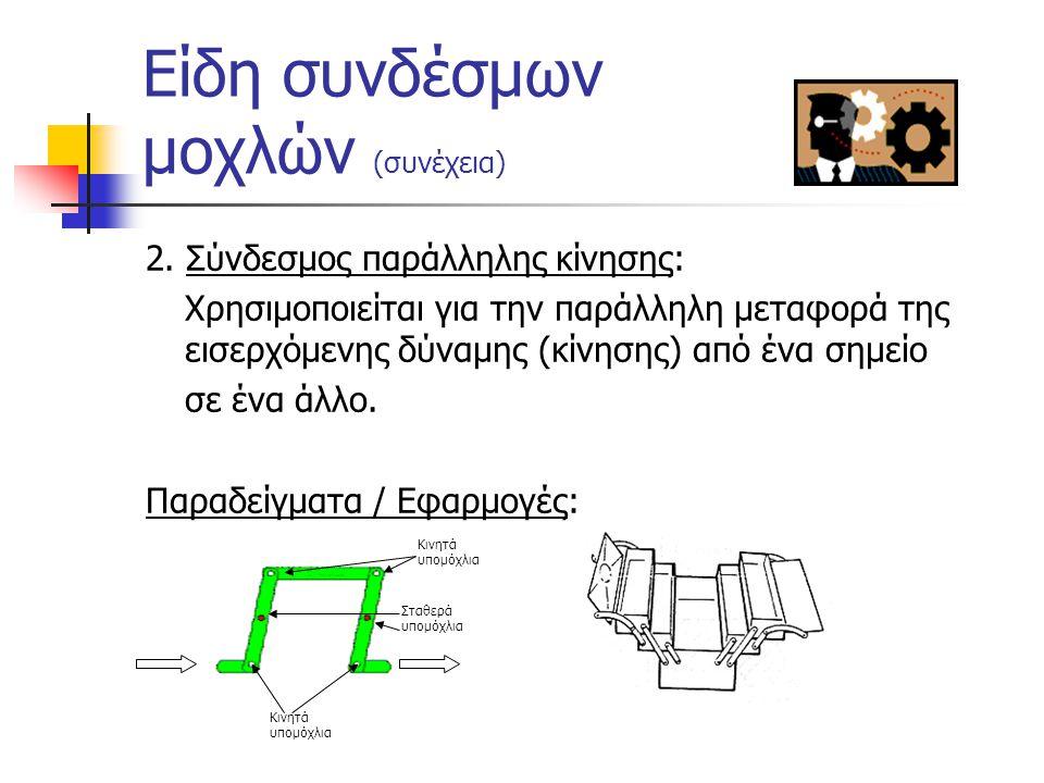 Είδη συνδέσμων μοχλών 1. Σύνδεσμος αντίθετης κίνησης:  Χρησιμοποιείται για την αντιστροφή της φοράς της εισερχόμενης δύναμης στην έξοδο κατά 180 ο. 