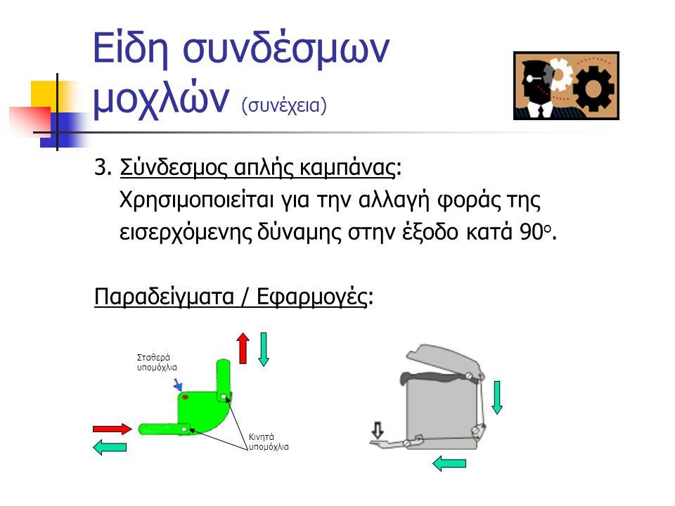 Είδη συνδέσμων μοχλών (συνέχεια) 2. Σύνδεσμος παράλληλης κίνησης: Χρησιμοποιείται για την παράλληλη μεταφορά της εισερχόμενης δύναμης (κίνησης) από έν