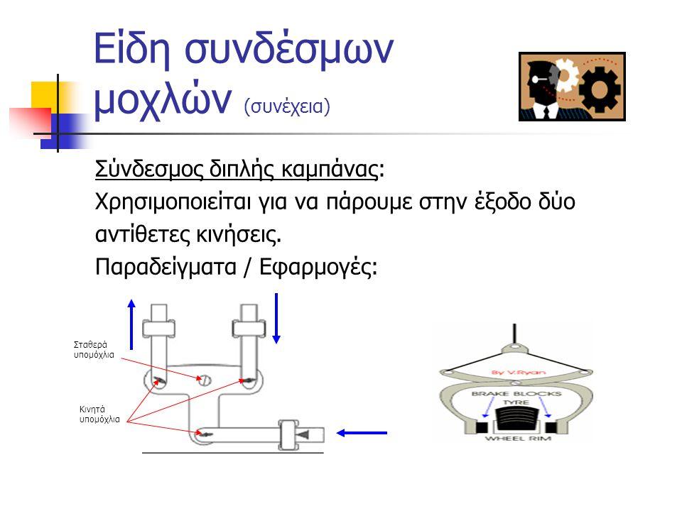 Είδη συνδέσμων μοχλών (συνέχεια) 3. Σύνδεσμος απλής καμπάνας: Χρησιμοποιείται για την αλλαγή φοράς της εισερχόμενης δύναμης στην έξοδο κατά 90 ο. Παρα