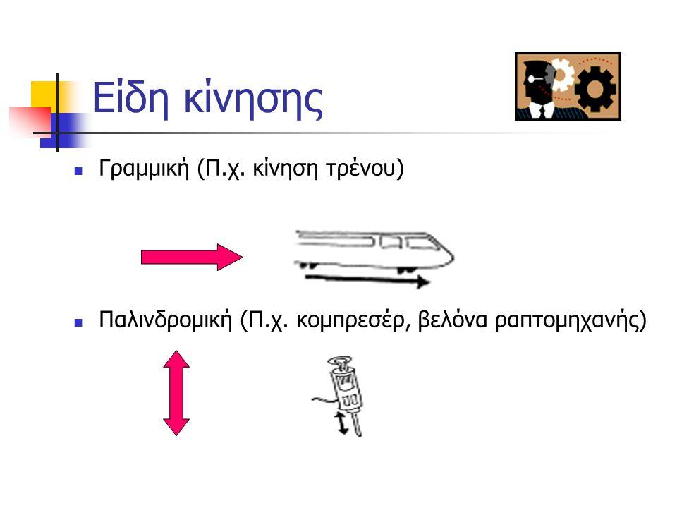 Εισαγωγή (συνέχεια) Κατηγορίες Μηχανισμών (συνέχεια):  Ηλεκτροκίνητοι μηχανισμοί (ατμομηχανή, πετρελαιομηχανή).