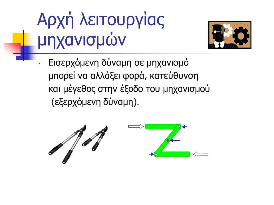 Είδη κίνησης (συνέχεια)  Περιστροφική (Π.χ. τροχός)  Εκκρεμούς (Π.χ. ρολόι, κούνια)