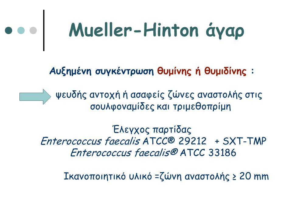 Mueller-Hinton άγαρ Αυξημένη συγκέντρωση θυμίνης ή θυμιδίνης : ψευδής αντοχή ή ασαφείς ζώνες αναστολής στις σουλφοναμίδες και τριμεθοπρίμη Έλεγχος παρ
