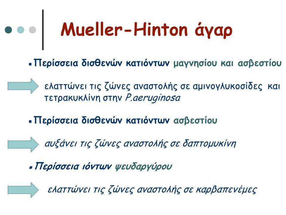 Mueller-Hinton άγαρ ▪Περίσσεια δισθενών κατιόντων μαγνησίου και ασβεστίου ελαττώνει τις ζώνες αναστολής σε αμινογλυκοσίδες και τετρακυκλίνη στην P.aer