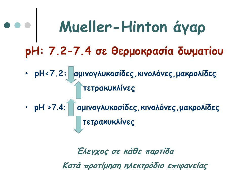 Mueller-Hinton άγαρ •pH ‹7.2: αμινογλυκοσίδες,κινολόνες,μακρολίδες τετρακυκλίνες •pH › 7.4: αμινογλυκοσίδες,κινολόνες,μακρολίδες τετρακυκλίνες Έλεγχος