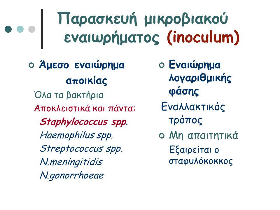 Παρασκευή μικροβιακού εναιωρήματος (inoculum) Άμεσο εναιώρημα αποικίας Όλα τα βακτήρια Αποκλειστικά και πάντα: Staphylococcus spp. Haemophilus spp. St