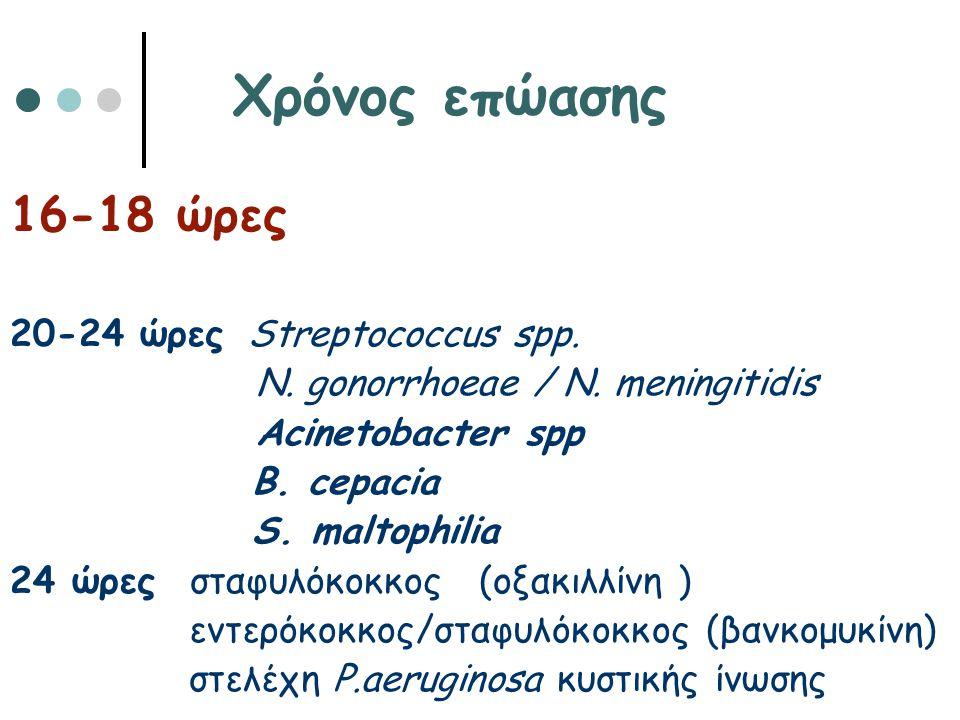 Χρόνος επώασης 16-18 ώρες 20-24 ώρες Streptococcus spp. N. gonorrhoeae / N. meningitidis Acinetobacter spp B. cepacia S. maltophilia 24 ώρες σταφυλόκο