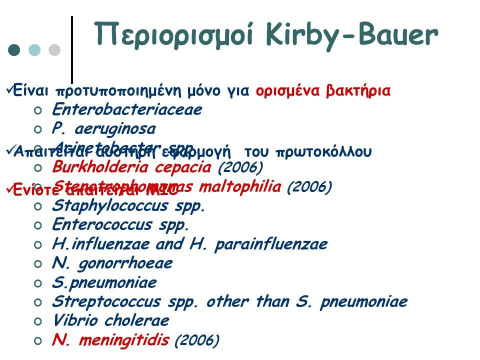 Περιορισμοί Kirby-Bauer  Είναι προτυποποιημένη μόνο για ορισμένα βακτήρια Enterobacteriaceae P. aeruginosa Acinetobacter spp. Burkholderia cepacia (2