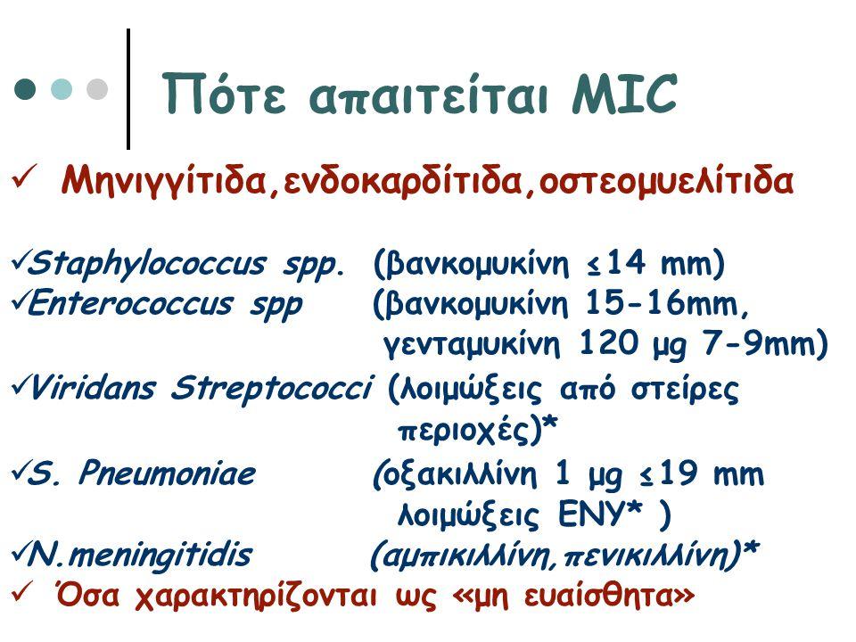 Πότε απαιτείται MIC  Μηνιγγίτιδα,ενδοκαρδίτιδα,οστεομυελίτιδα  Staphylococcus spp. (βανκομυκίνη ≤14 mm)  Enterococcus spp (βανκομυκίνη 15-16mm, γεν