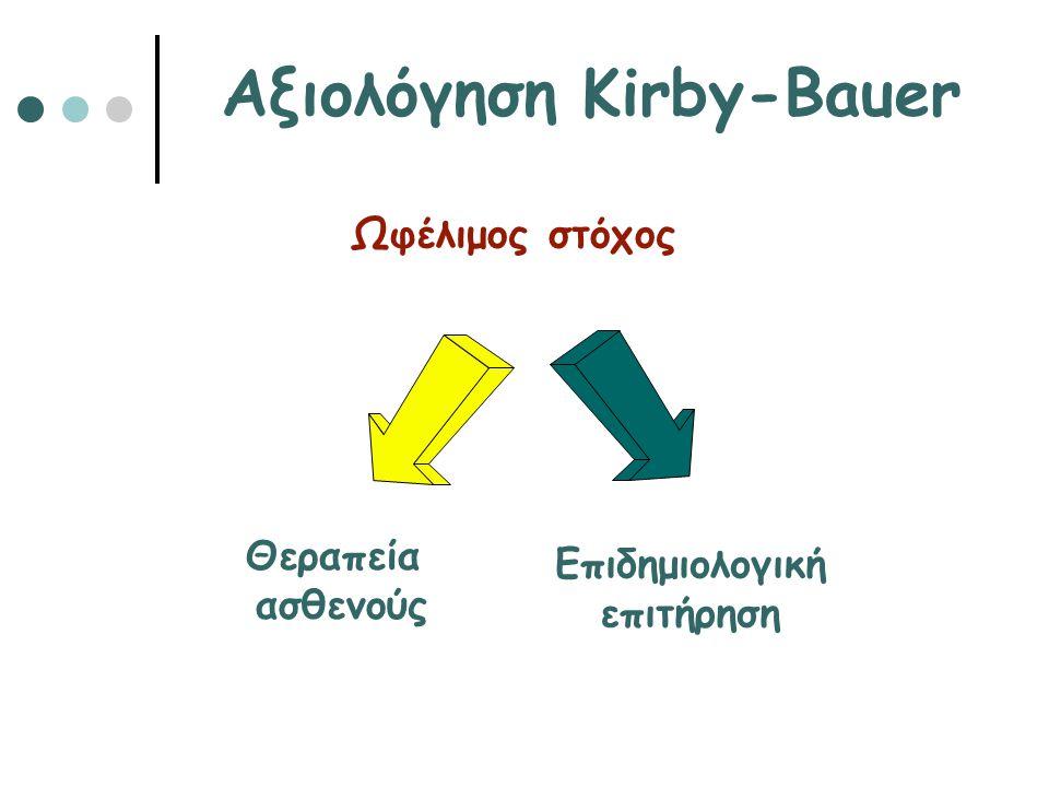 Αξιολόγηση Kirby-Bauer Ωφέλιμος στόχος Θεραπεία ασθενούς Επιδημιολογική επιτήρηση