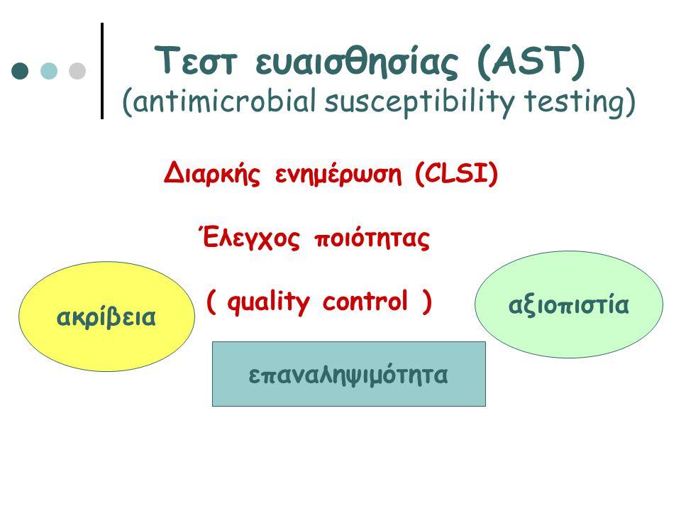 ακρίβεια επαναληψιμότητα αξιοπιστία Τεστ ευαισθησίας (AST) (antimicrobial susceptibility testing) Διαρκής ενημέρωση (CLSI) Έλεγχος ποιότητας ( quality