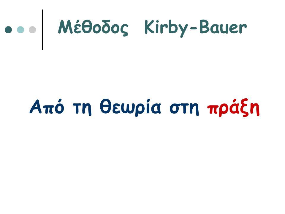 Μέθοδος Kirby-Bauer Από τη θεωρία στη πράξη