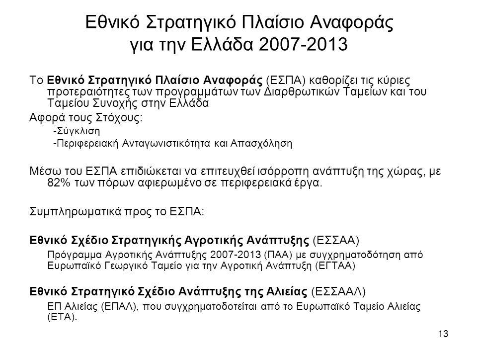 13 Εθνικό Στρατηγικό Πλαίσιο Αναφοράς για την Ελλάδα 2007-2013 Το Εθνικό Στρατηγικό Πλαίσιο Αναφοράς (ΕΣΠΑ) καθορίζει τις κύριες προτεραιότητες των προγραμμάτων των Διαρθρωτικών Ταμείων και του Ταμείου Συνοχής στην Ελλάδα Αφορά τους Στόχους: -Σύγκλιση -Περιφερειακή Ανταγωνιστικότητα και Απασχόληση Μέσω του ΕΣΠΑ επιδιώκεται να επιτευχθεί ισόρροπη ανάπτυξη της χώρας, με 82% των πόρων αφιερωμένο σε περιφερειακά έργα.