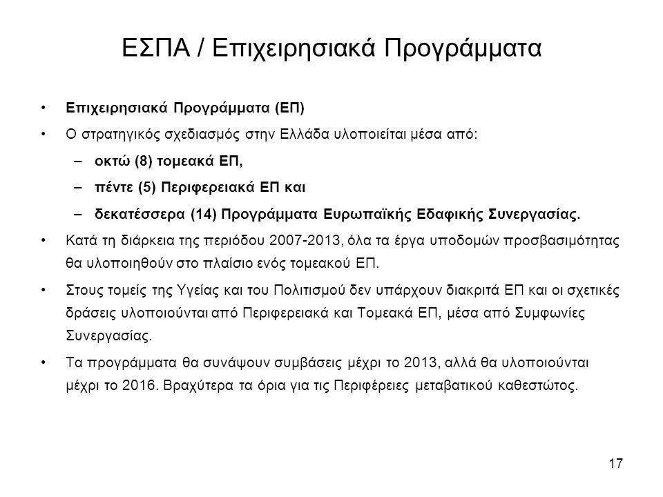 17 ΕΣΠΑ / Επιχειρησιακά Προγράμματα •Επιχειρησιακά Προγράμματα (ΕΠ) •Ο στρατηγικός σχεδιασμός στην Ελλάδα υλοποιείται μέσα από: –οκτώ (8) τομεακά ΕΠ, –πέντε (5) Περιφερειακά ΕΠ και –δεκατέσσερα (14) Προγράμματα Ευρωπαϊκής Εδαφικής Συνεργασίας.