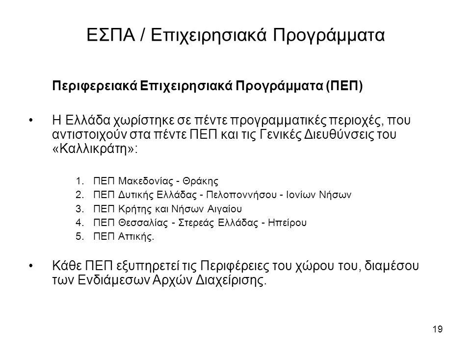 19 ΕΣΠΑ / Επιχειρησιακά Προγράμματα Περιφερειακά Επιχειρησιακά Προγράμματα (ΠΕΠ) •Η Ελλάδα χωρίστηκε σε πέντε προγραμματικές περιοχές, που αντιστοιχούν στα πέντε ΠΕΠ και τις Γενικές Διευθύνσεις του «Καλλικράτη»: 1.ΠΕΠ Μακεδονίας - Θράκης 2.ΠΕΠ Δυτικής Ελλάδας - Πελοποννήσου - Ιονίων Νήσων 3.ΠΕΠ Κρήτης και Νήσων Αιγαίου 4.ΠΕΠ Θεσσαλίας - Στερεάς Ελλάδας - Ηπείρου 5.ΠΕΠ Αττικής.