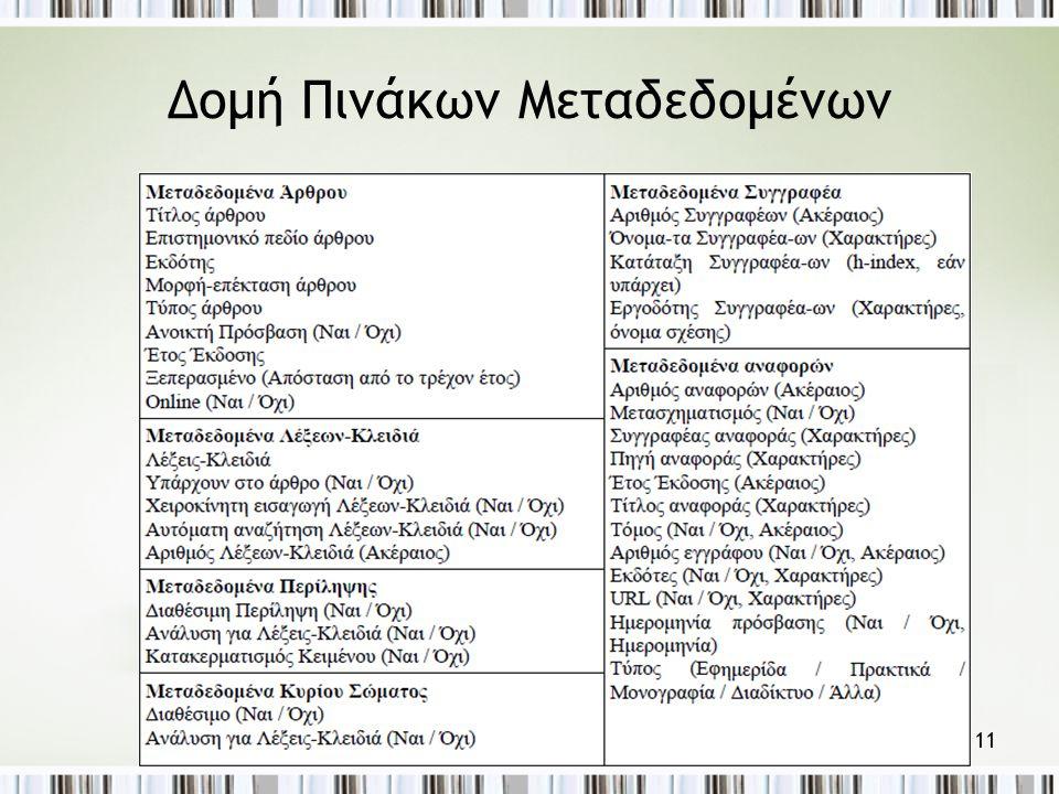 11 Δομή Πινάκων Μεταδεδομένων
