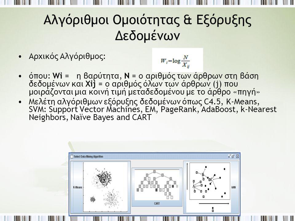 Αλγόριθμοι Ομοιότητας & Εξόρυξης Δεδομένων •Αρχικός Αλγόριθμος: •όπου: Wi = η βαρύτητα, N = ο αριθμός των άρθρων στη βάση δεδομένων και Xij = ο αριθμός όλων των άρθρων (j) που μοιράζονται μια κοινή τιμή μεταδεδομένου με το άρθρο «πηγή» •Μελέτη αλγόριθμων εξόρυξης δεδομένων όπως C4.5, K-Means, SVM: Support Vector Machines, EM, PageRank, AdaBoost, k-Nearest Neighbors, Naïve Bayes and CART