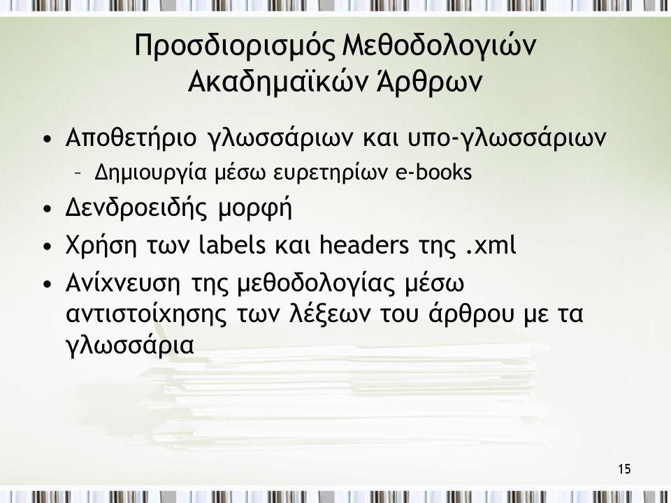 15 Προσδιορισμός Μεθοδολογιών Ακαδημαϊκών Άρθρων •Αποθετήριο γλωσσάριων και υπο-γλωσσάριων –Δημιουργία μέσω ευρετηρίων e-books •Δενδροειδής μορφή •Χρήση των labels και headers της.xml •Ανίχνευση της μεθοδολογίας μέσω αντιστοίχησης των λέξεων του άρθρου με τα γλωσσάρια