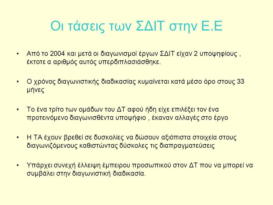 Οι τάσεις των ΣΔΙΤ στην Ε.Ε •Από το 2004 και μετά οι διαγωνισμοί έργων ΣΔΙΤ είχαν 2 υποψηφίους, έκτοτε α αριθμός αυτός υπερδιπλασιάσθηκε. •Ο χρόνος δι