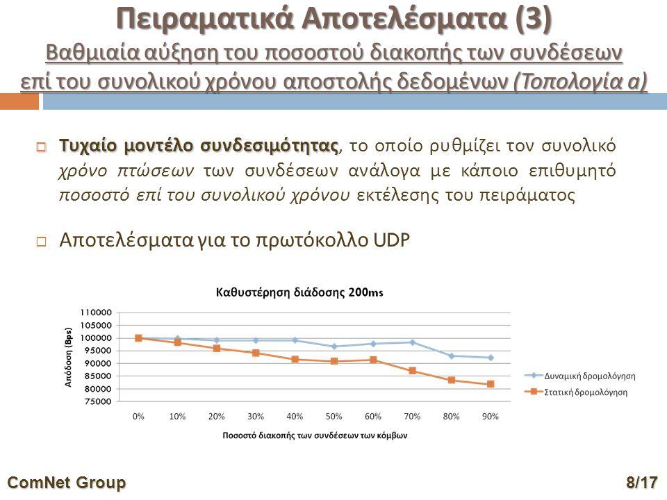  Τυχαίο μοντέλο συνδεσιμότητας  Τυχαίο μοντέλο συνδεσιμότητας, το οποίο ρυθμίζει τον συνολικό χρόνο πτώσεων των συνδέσεων ανάλογα με κάποιο επιθυμητό ποσοστό επί του συνολικού χρόνου εκτέλεσης του πειράματος  Αποτελέσματα για το πρωτόκολλο UDP ComNet Group8/17 ComNet Group 8/17 Πειραματικά Αποτελέσματα (3) Βαθμιαία αύξηση του ποσοστού διακοπής των συνδέσεων επί του συνολικού χρόνου αποστολής δεδομένων (Τοπολογία a)