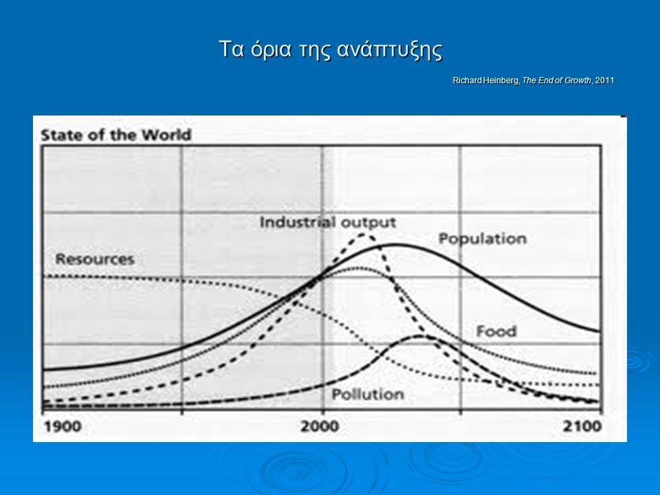 Τα όρια της ανάπτυξης Richard Heinberg, The End of Growth, 2011