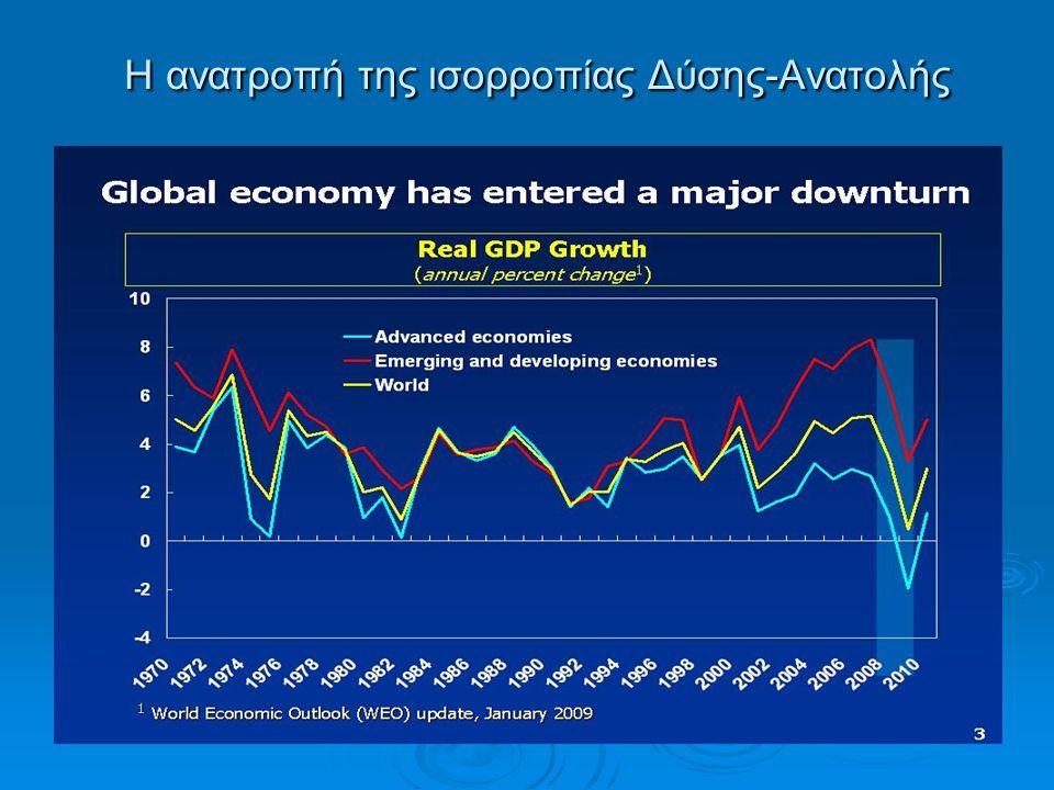 Η κατανομή του ΑΕΠ σε ιστορική προοπτική