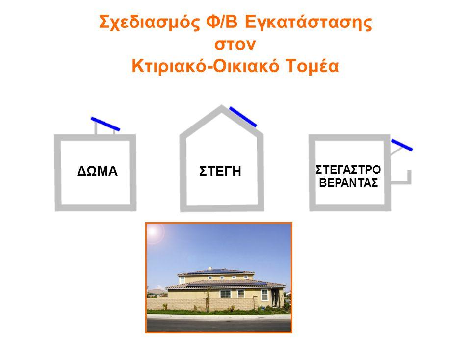 Σχεδιασμός Φ/Β Εγκατάστασης στον Κτιριακό-Οικιακό Τομέα Δώμα •Τοποθετούνται 1,0 m εσωτερικά από το στηθαίο.