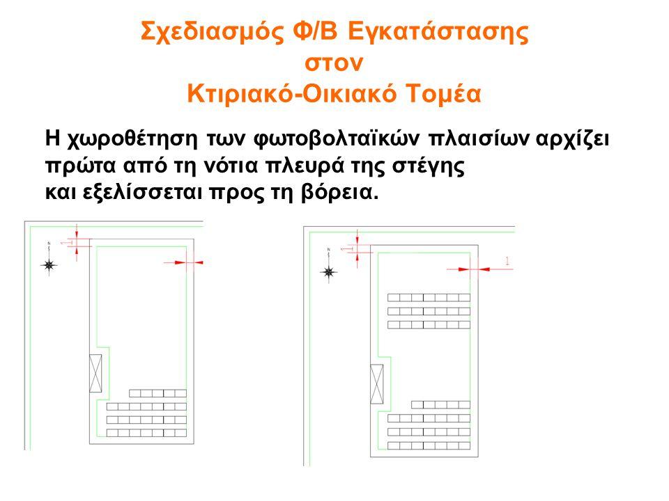 Σχεδιασμός Φ/Β Εγκατάστασης στον Κτιριακό-Οικιακό Τομέα Πώς υπολογίζουμε τη σκίαση μεταξύ των σειρών των φωτοβολταϊκών πλαισίων; Για τον Ελλαδικό χώρο, η απόσταση που πρέπει να υπάρχει ανάμεσα στις σειρές είναι 2,0m.