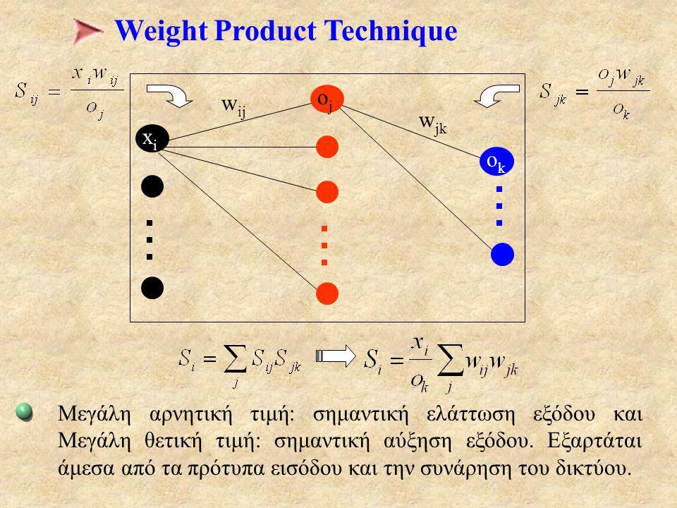 Weight Product Technique Μεγάλη αρνητική τιμή: σημαντική ελάττωση εξόδου και Μεγάλη θετική τιμή: σημαντική αύξηση εξόδου.