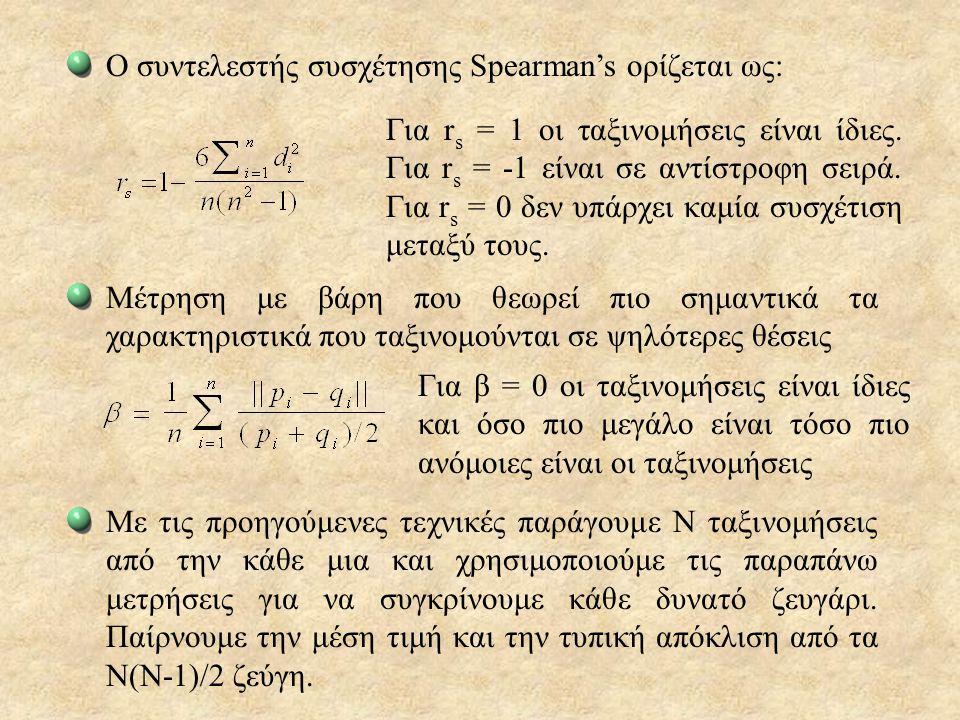 Ο συντελεστής συσχέτησης Spearman's ορίζεται ως: Για r s = 1 οι ταξινομήσεις είναι ίδιες.