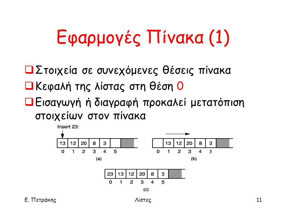 Ε. ΠετράκηςΛίστες11 Εφαρμογές Πίνακα (1)  Στοιχεία σε συνεχόμενες θέσεις πίνακα  Κεφαλή της λίστας στη θέση 0  Εισαγωγή ή διαγραφή προκαλεί μετατόπ